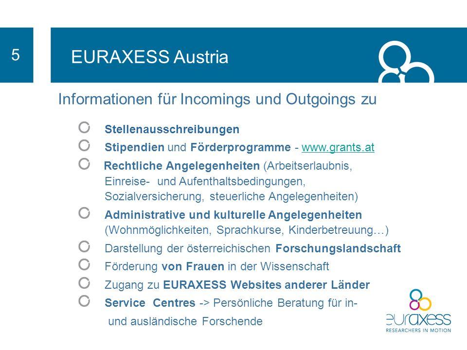EURAXESS Austria 5 www.euraxess.at