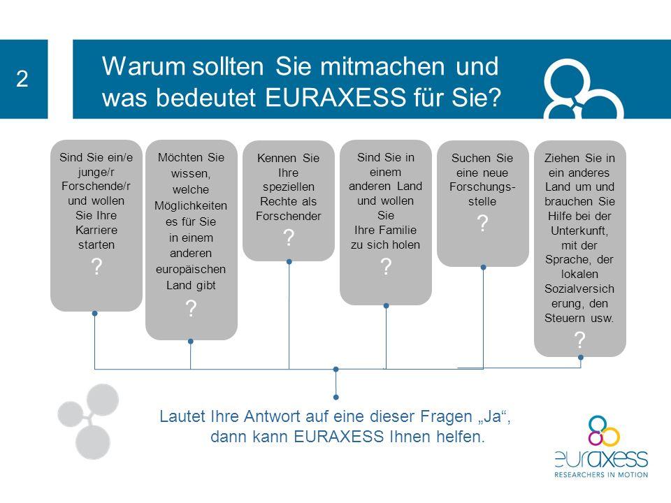 2 EURAXESS Rights Für die Europäische Union sind Ihre Rechte und Pflichten als Forschende/r vorrangig.