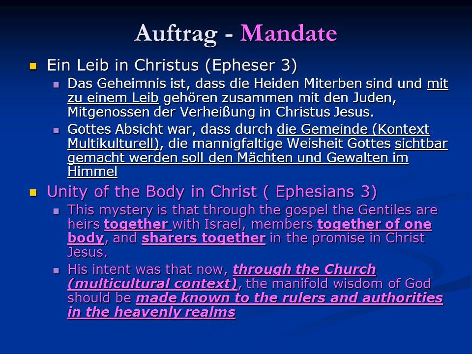 Auftrag - Mandate Ein Leib in Christus (Epheser 3) Ein Leib in Christus (Epheser 3) Das Geheimnis ist, dass die Heiden Miterben sind und mit zu einem