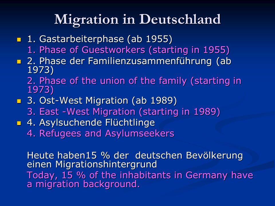 Migration in Deutschland 1. Gastarbeiterphase (ab 1955) 1. Gastarbeiterphase (ab 1955) 1. Phase of Guestworkers (starting in 1955) 2. Phase der Famili