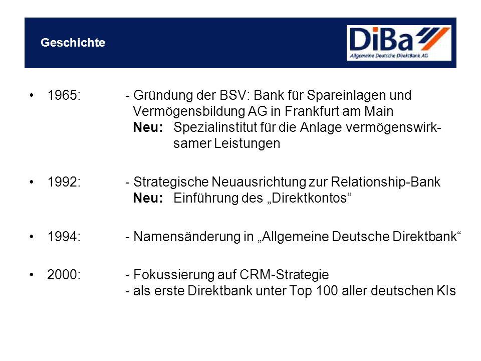 1965:- Gründung der BSV: Bank für Spareinlagen und Vermögensbildung AG in Frankfurt am Main Neu: Spezialinstitut für die Anlage vermögenswirk- samer L