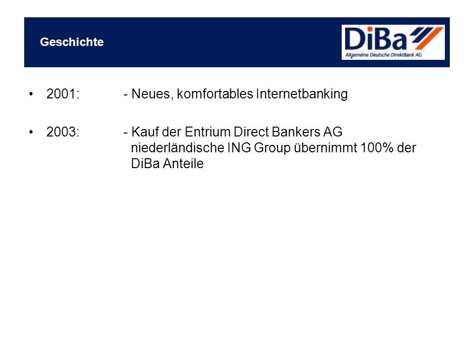 2001:- Neues, komfortables Internetbanking 2003:- Kauf der Entrium Direct Bankers AG niederländische ING Group übernimmt 100% der DiBa Anteile Geschic