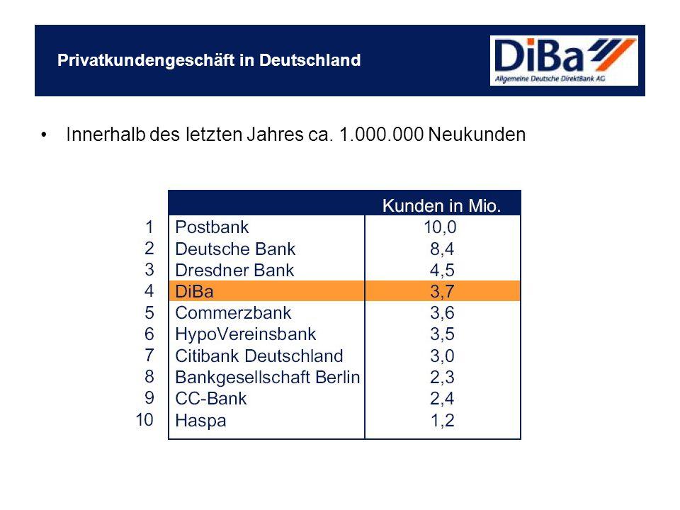 Innerhalb des letzten Jahres ca. 1.000.000 Neukunden Privatkundengeschäft in Deutschland