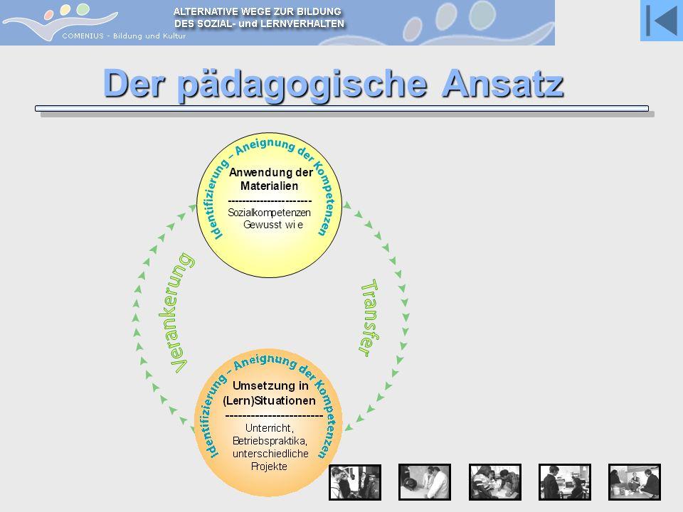 Der pädagogische Ansatz ialien Anwendung der Mater ----------------------- Sozialkompetenzen Gewusst wie