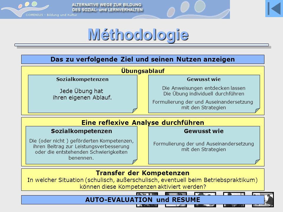 Méthodologie Das zu verfolgende Ziel und seinen Nutzen anzeigen Übungsablauf Sozialkompetenzen Jede Übung hat ihren eigenen Ablauf. Gewusst wie Die An