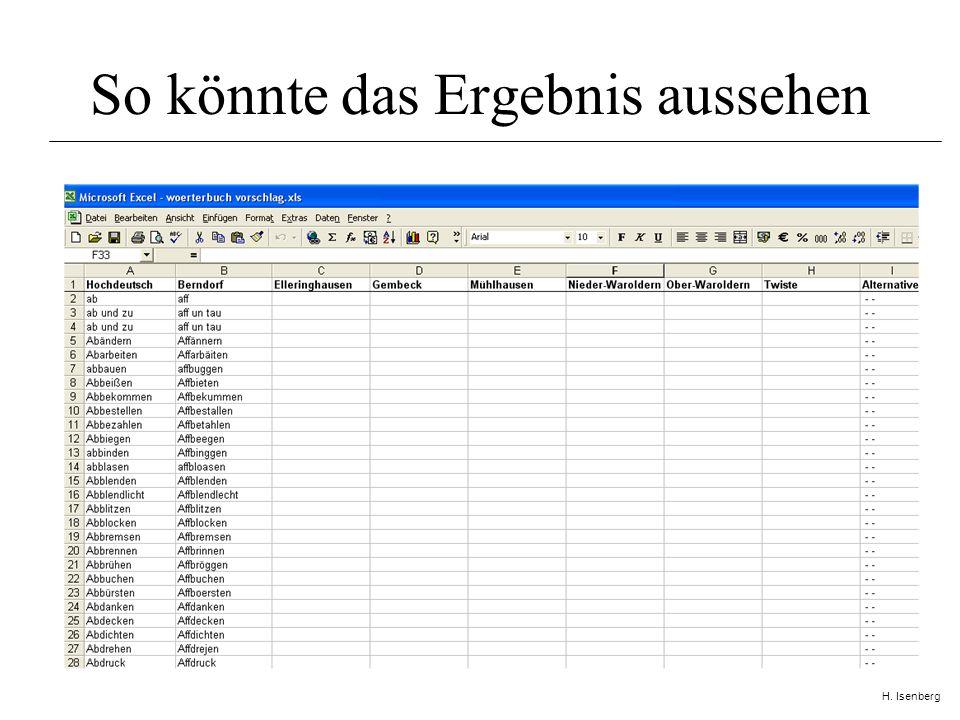 H.Isenberg Organisation: Wie solls gehen. Die Experten müssen zusammenkommen.