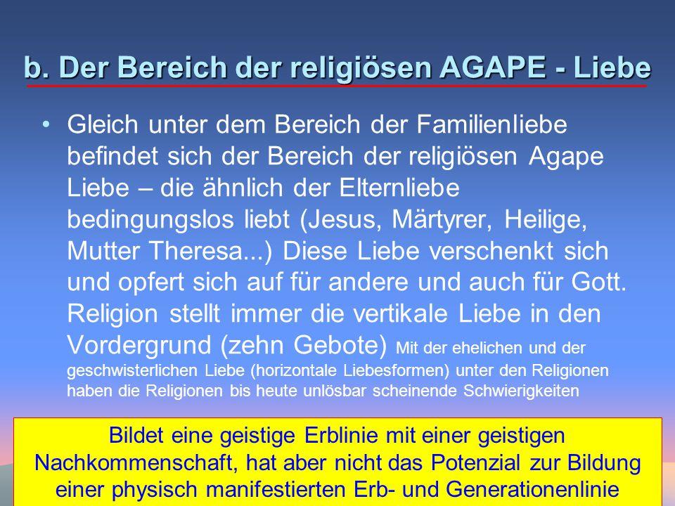b. Der Bereich der religiösen AGAPE - Liebe Gleich unter dem Bereich der Familienliebe befindet sich der Bereich der religiösen Agape Liebe – die ähnl