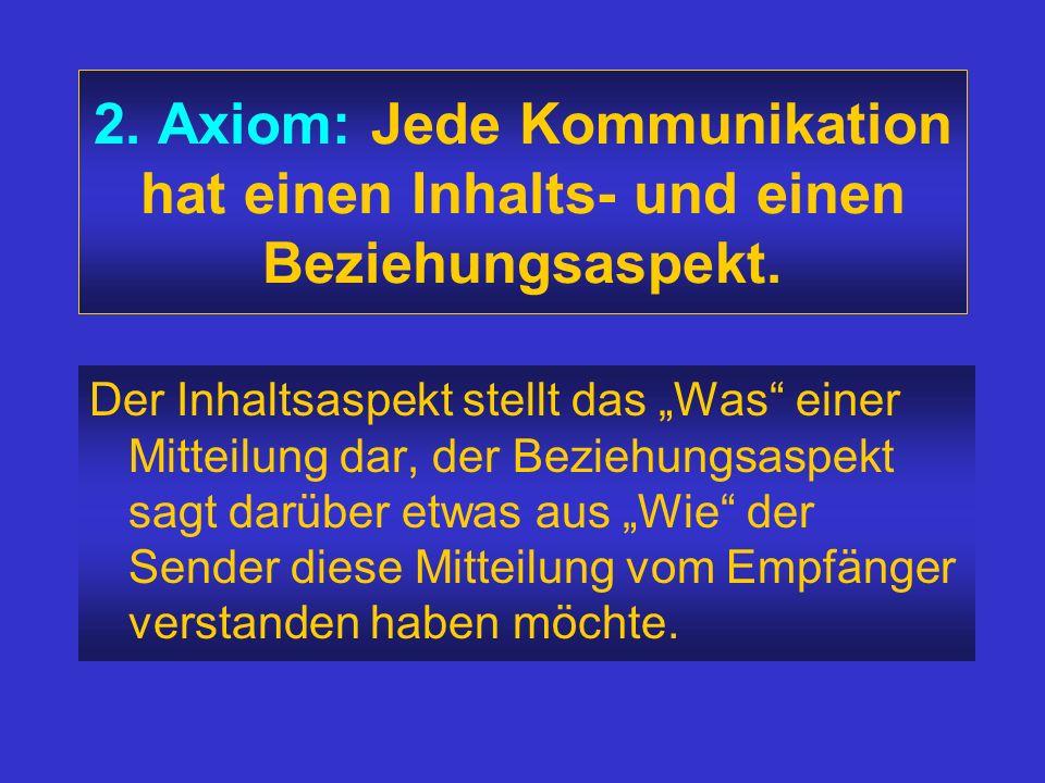 1. Axiom: In einer sozialen Situation kann man nicht nicht kommunizieren. Man kann sich nicht nicht verhalten. Da jedes Verhalten in einer zwischen-pe