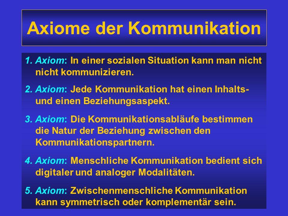 5. Axiom: Zwischenmenschliche Kommunikation kann sym- metrisch oder komplementär sein Symmetrische Beziehungen zeichnen sich durch Streben nach Gleich