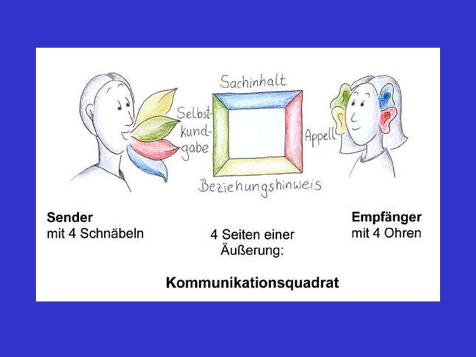 Die Anatomie einer Nachricht Friedmann Schulz von Thun Das Kommuni- kationsquadrat