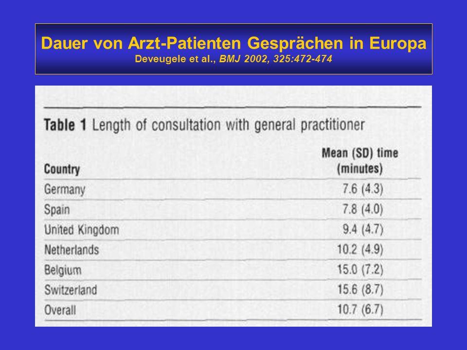 Gute Ärzte verfügen über hohe Gesprächsführungs-Kompetenz Maguire et al., BMJ 2002,325:697-700 Die subjektive Belastung ihrer Patienten/-innen durch d