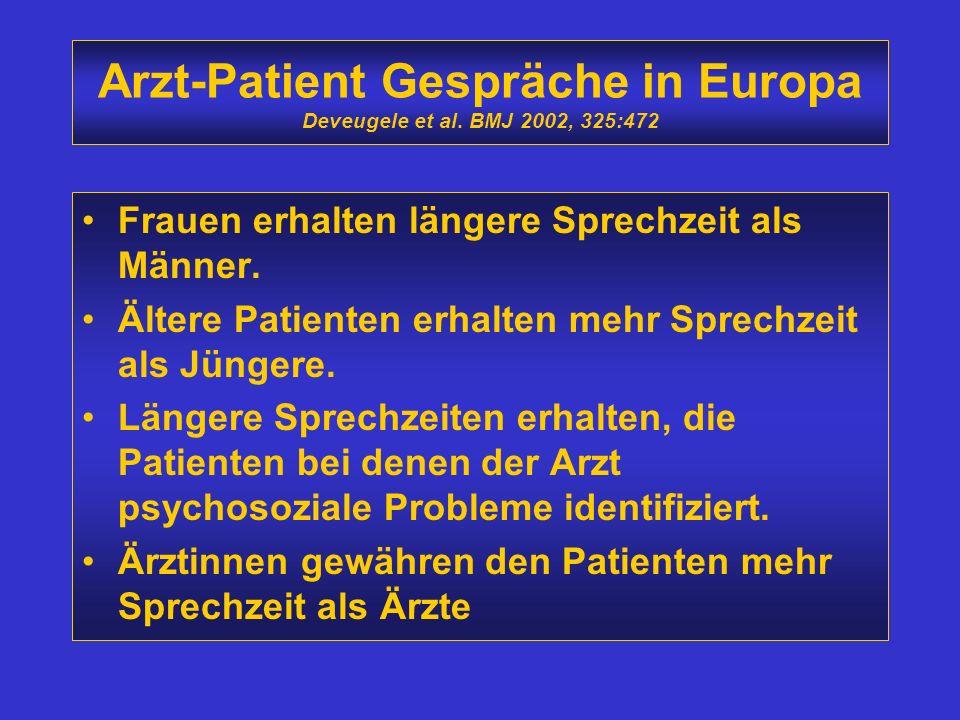 Dauer von Arzt-Patienten Gesprächen in Europa Deveugele et al., BMJ 2002, 325:472-474