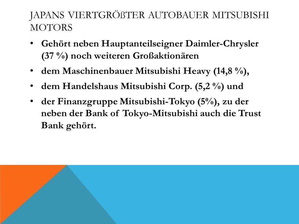 JAPANS VIERTGRÖßTER AUTOBAUER MITSUBISHI MOTORS Gehört neben Hauptanteilseigner Daimler-Chrysler (37 %) noch weiteren Großaktionären dem Maschinenbaue
