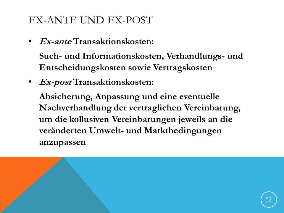 EX-ANTE UND EX-POST Ex-ante Transaktionskosten: Such- und Informationskosten, Verhandlungs- und Entscheidungskosten sowie Vertragskosten Ex-post Trans
