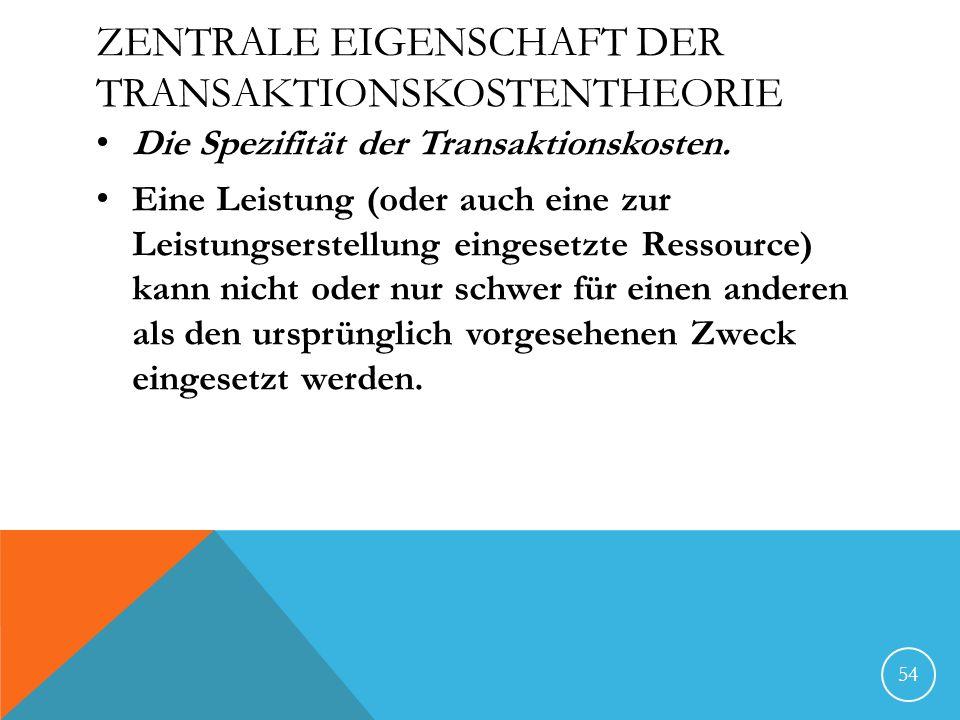 ZENTRALE EIGENSCHAFT DER TRANSAKTIONSKOSTENTHEORIE Die Spezifität der Transaktionskosten. Eine Leistung (oder auch eine zur Leistungserstellung einges