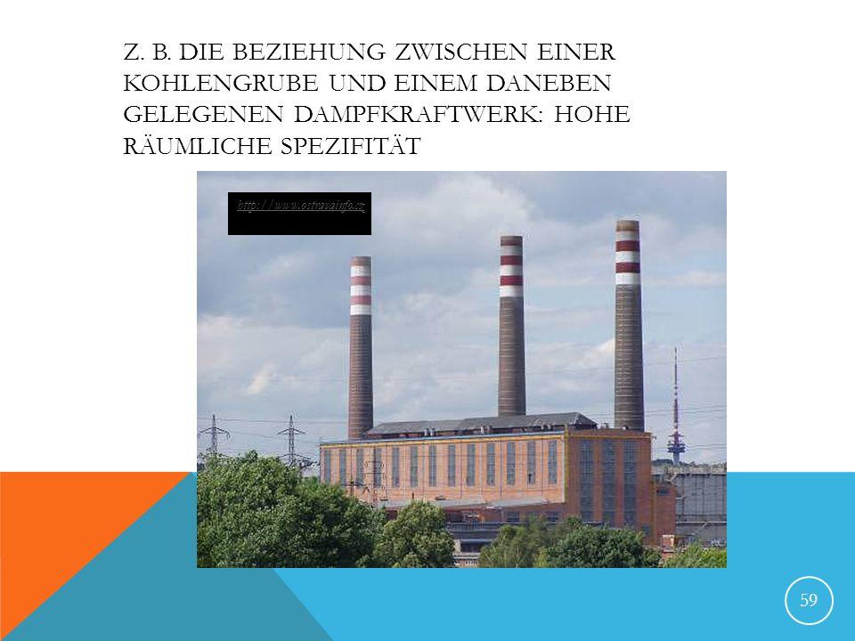Z. B. DIE BEZIEHUNG ZWISCHEN EINER KOHLENGRUBE UND EINEM DANEBEN GELEGENEN DAMPFKRAFTWERK: HOHE RÄUMLICHE SPEZIFITÄT 59 http://www.ostravainfo.cz