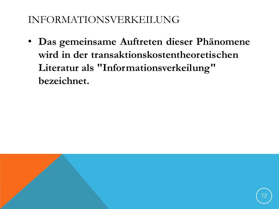 INFORMATIONSVERKEILUNG Das gemeinsame Auftreten dieser Phänomene wird in der transaktionskostentheoretischen Literatur als