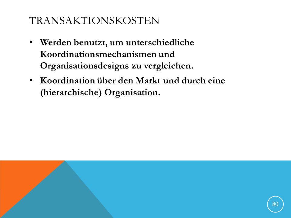TRANSAKTIONSKOSTEN Werden benutzt, um unterschiedliche Koordinationsmechanismen und Organisationsdesigns zu vergleichen. Koordination über den Markt u