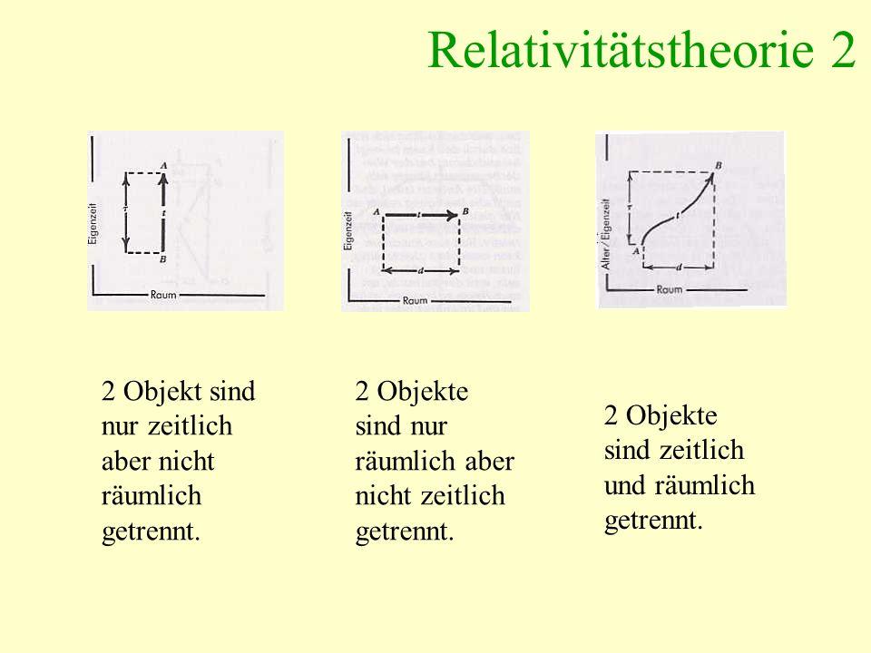 Relativitätstheorie 2 2 Objekt sind nur zeitlich aber nicht räumlich getrennt. 2 Objekte sind nur räumlich aber nicht zeitlich getrennt. 2 Objekte sin