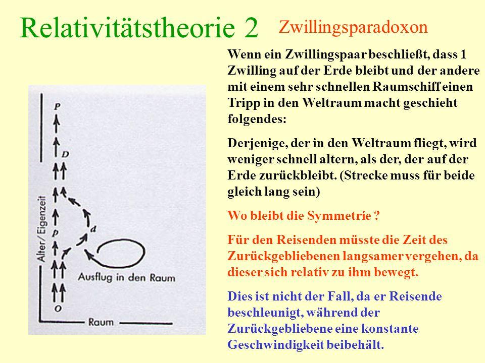 Relativitätstheorie 2 Zwillingsparadoxon Wenn ein Zwillingspaar beschließt, dass 1 Zwilling auf der Erde bleibt und der andere mit einem sehr schnelle