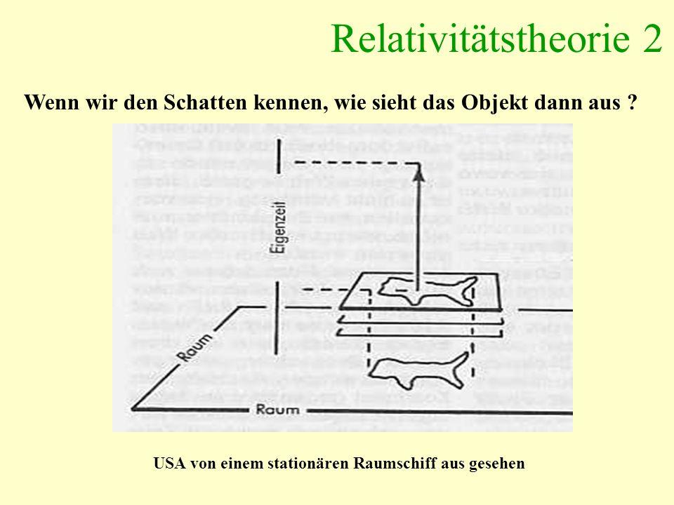 Relativitätstheorie 2 Wenn wir den Schatten kennen, wie sieht das Objekt dann aus ? USA von einem stationären Raumschiff aus gesehen