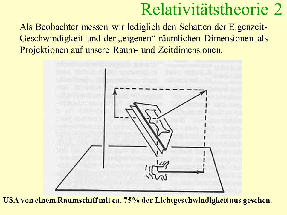 Relativitätstheorie 2 USA von einem Raumschiff mit ca. 75% der Lichtgeschwindigkeit aus gesehen. Als Beobachter messen wir lediglich den Schatten der