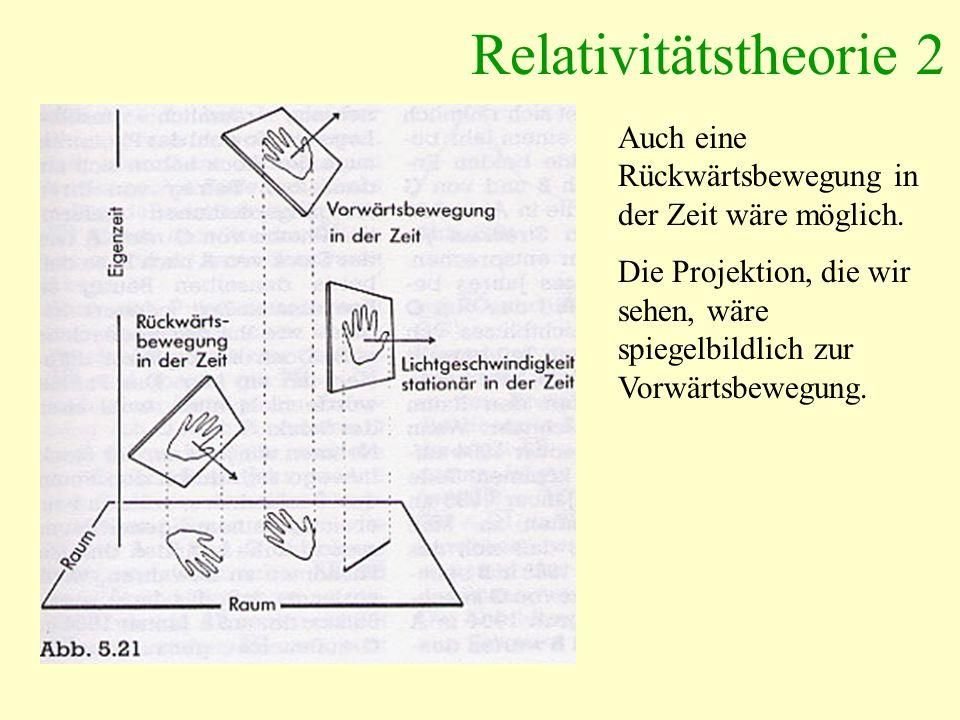 Relativitätstheorie 2 Auch eine Rückwärtsbewegung in der Zeit wäre möglich. Die Projektion, die wir sehen, wäre spiegelbildlich zur Vorwärtsbewegung.