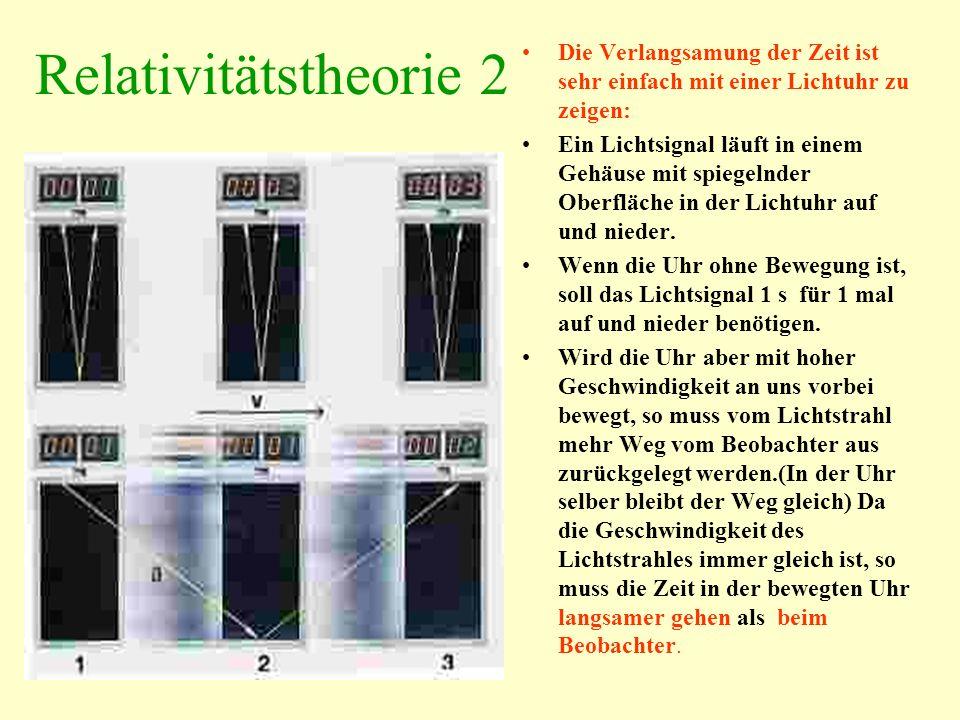 Relativitätstheorie 2 Die Verlangsamung der Zeit ist sehr einfach mit einer Lichtuhr zu zeigen: Ein Lichtsignal läuft in einem Gehäuse mit spiegelnder