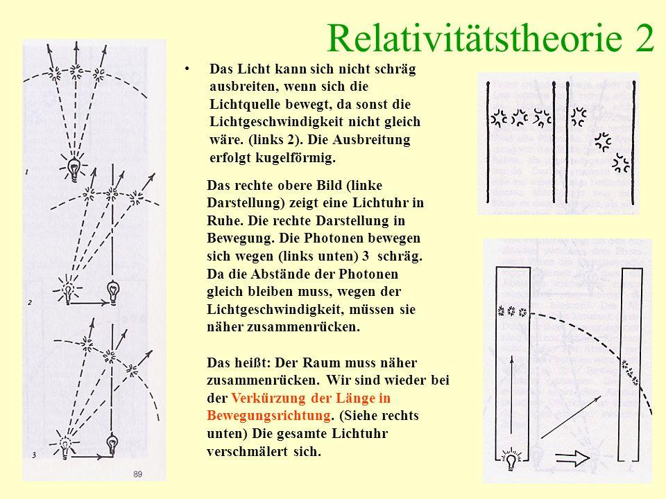 Relativitätstheorie 2 Das Licht kann sich nicht schräg ausbreiten, wenn sich die Lichtquelle bewegt, da sonst die Lichtgeschwindigkeit nicht gleich wä