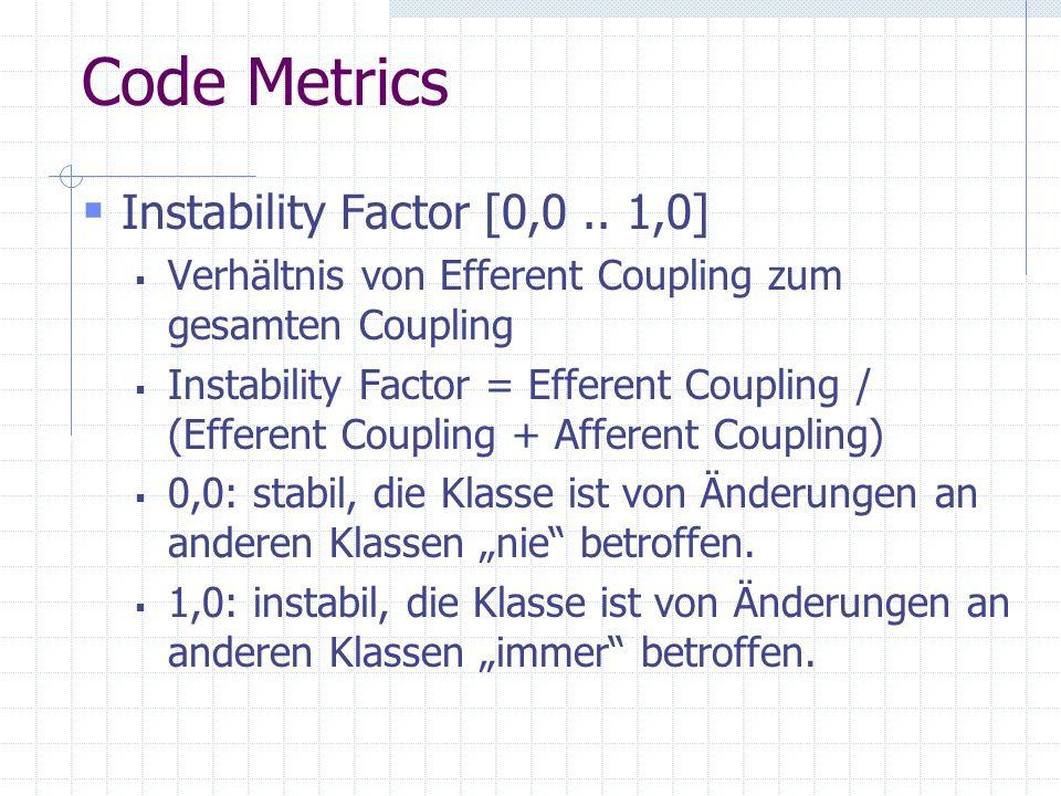 Code Metrics Instability Factor [0,0..