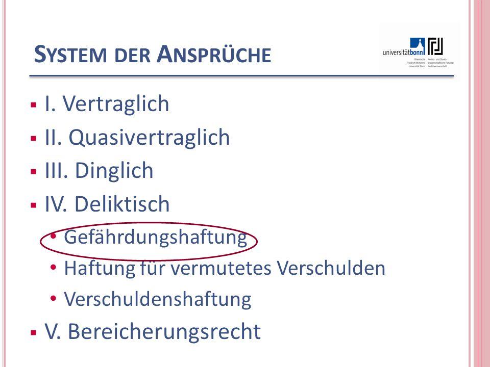 S YSTEM DER A NSPRÜCHE I.Vertraglich II. Quasivertraglich III.