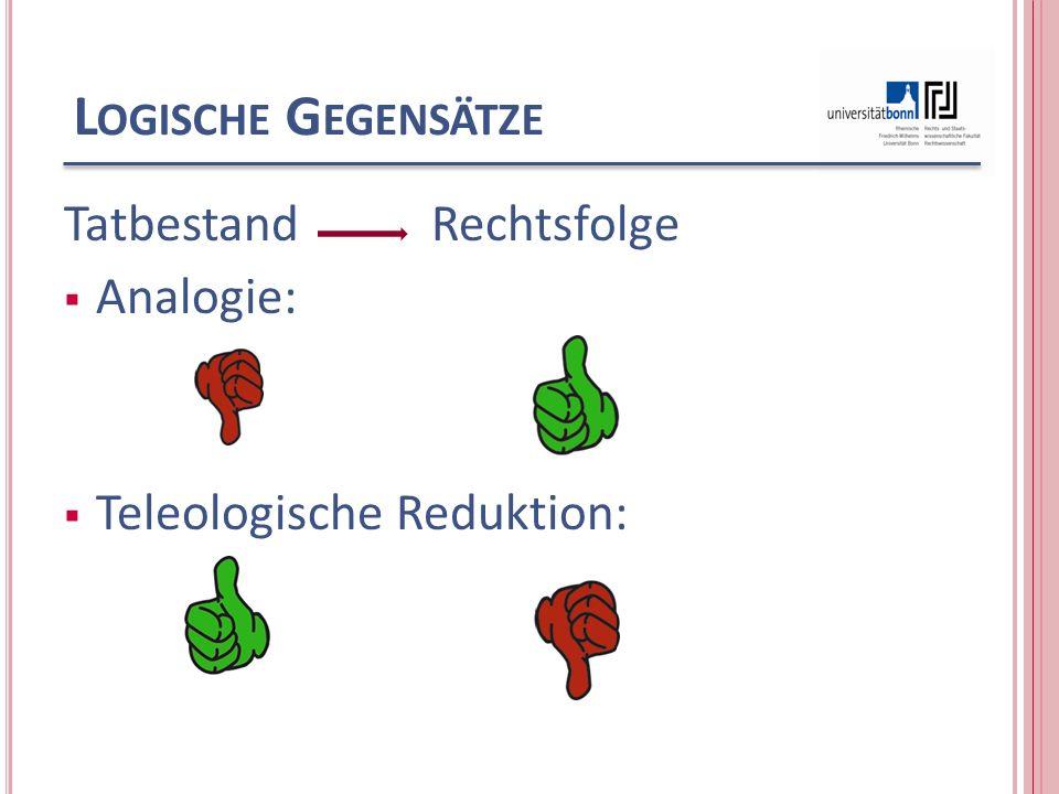 L OGISCHE G EGENSÄTZE Tatbestand Rechtsfolge Analogie: Teleologische Reduktion: