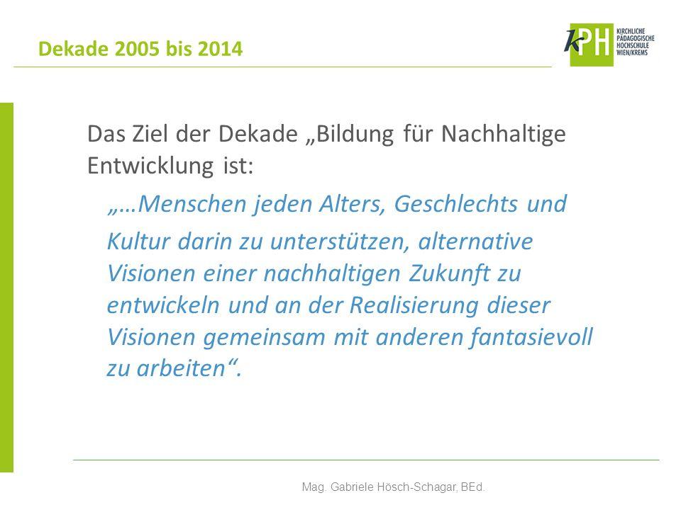 Die Vierte Dimension der Nachhaltigkeit Mag. Gabriele Hösch-Schagar, BEd.