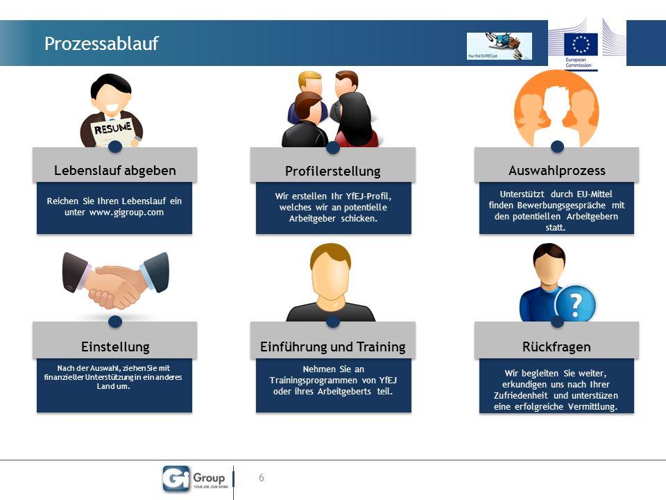 Länder 7 Die Gi Group arbeitet für Your first EURES job in: Italien.
