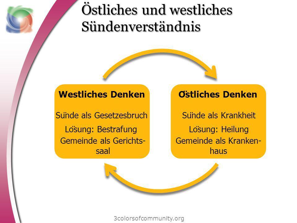 Östliches und westliches Sündenverständnis 3colorsofcommunity.org Westliches Denken Sünde als Gesetzesbruch Lösung: Bestrafung Gemeinde als Gerichts