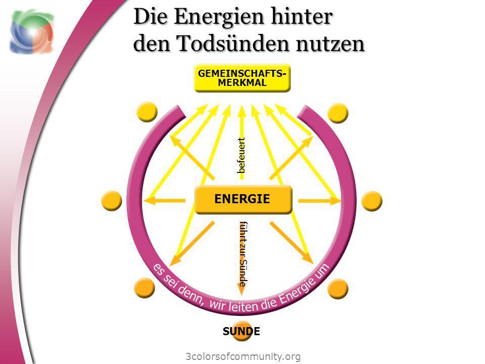 Die Energien hinter den Todsünden nutzen 3colorsofcommunity.org GEMEINSCHAFTS- MERKMAL SÜNDE befeuert führt zur Sünde ENERGIE