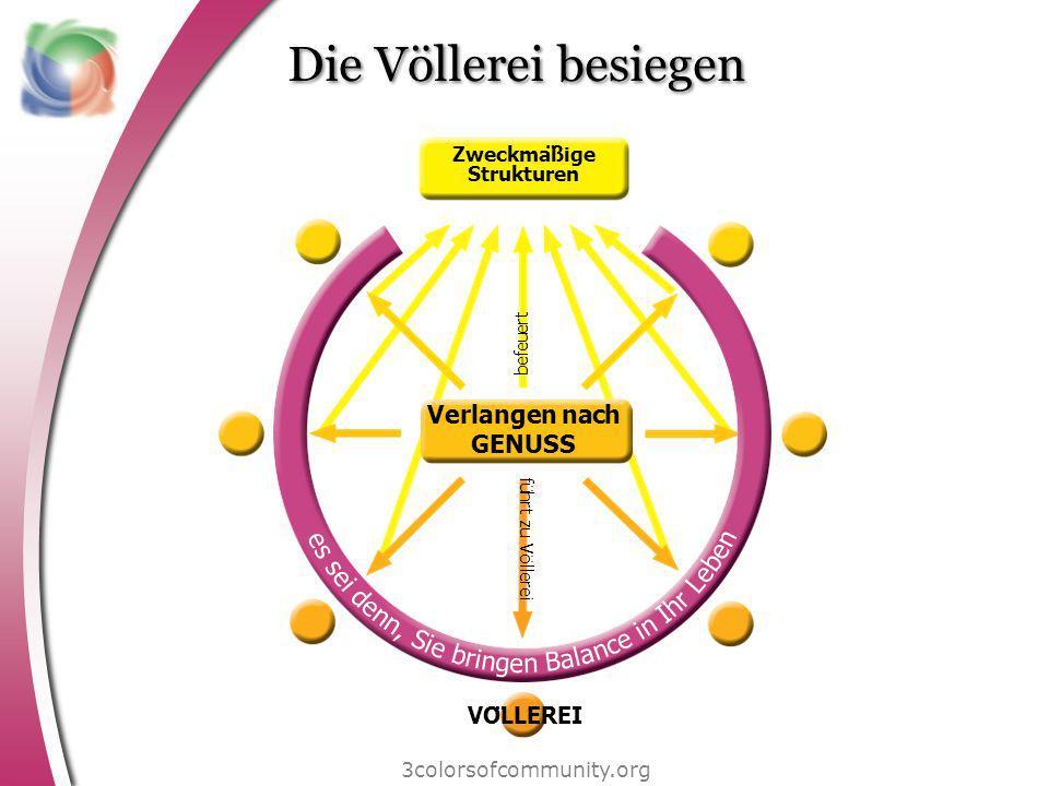 Die Völlerei besiegen 3colorsofcommunity.org Zweckmäßige Strukturen VÖLLEREI befeuert führt zu Völlerei Verlangen nach GENUSS