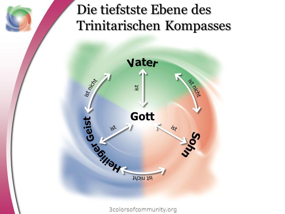 Die tiefstste Ebene des Trinitarischen Kompasses 3colorsofcommunity.org ist Gott
