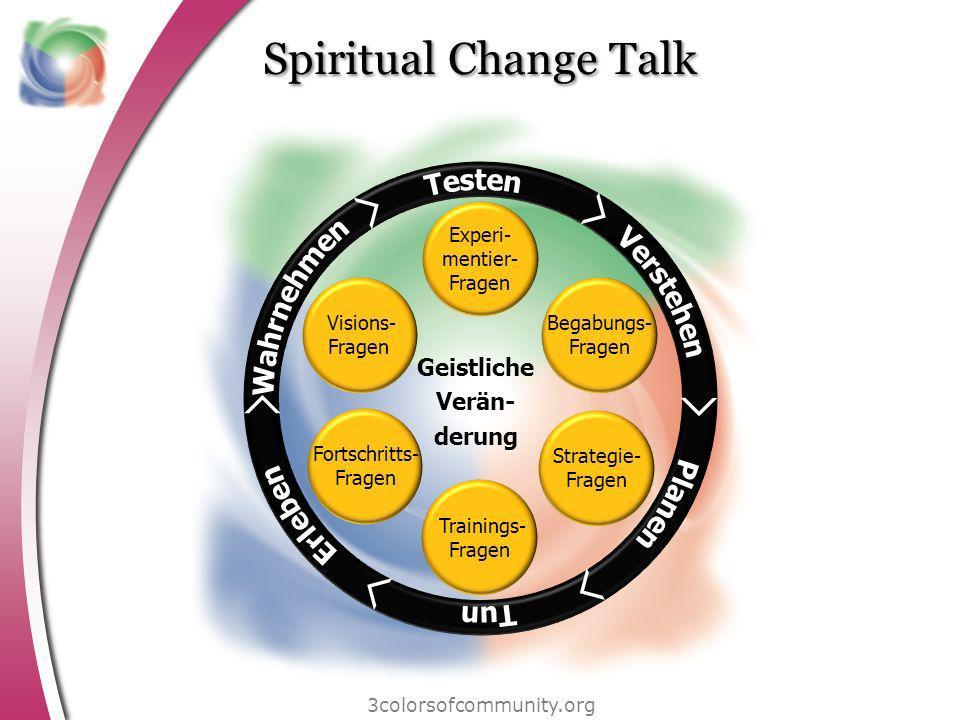 Spiritual Change Talk 3colorsofcommunity.org Experi- mentier- Fragen Visions- Fragen Fortschritts- Fragen Trainings- Fragen Strategie- Fragen Begabung