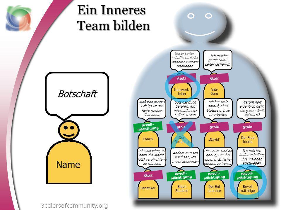 Ein Inneres Team bilden 3colorsofcommunity.org Botschaft Name Ich mache gerne Guru- Leiter lächerlich Anti- Guru Unser Leiter- schaftsansatz ist ander