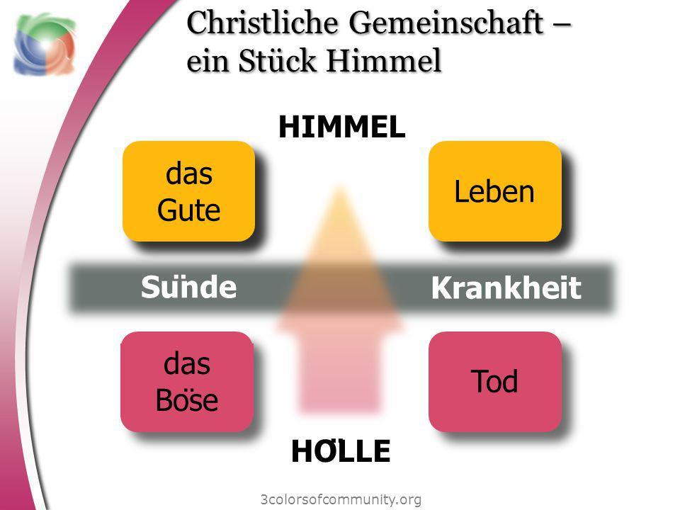 Christliche Gemeinschaft – ein Stück Himmel 3colorsofcommunity.org HIMMEL HÖLLE Krankheit Sünde das Böse Tod
