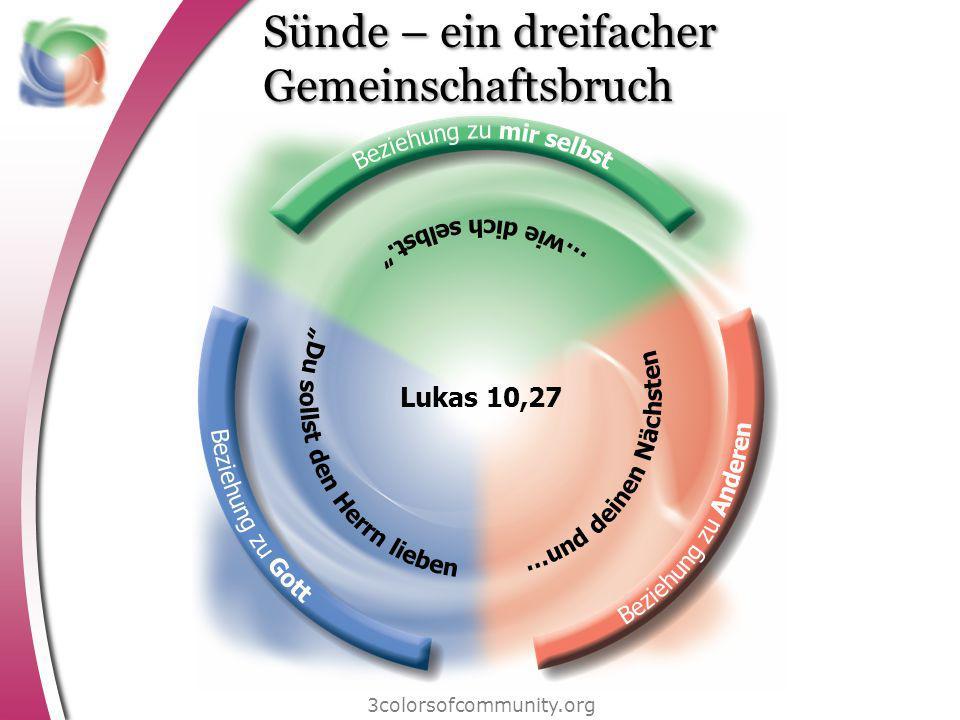 Sünde – ein dreifacher Gemeinschaftsbruch 3colorsofcommunity.org Lukas 10,27