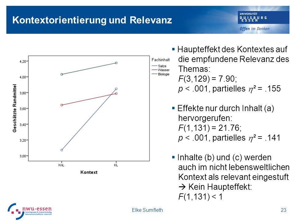 Kontextorientierung und Relevanz 23 Haupteffekt des Kontextes auf die empfundene Relevanz des Themas: F(3,129) = 7.90; p <.001, partielles ² =.155 Effekte nur durch Inhalt (a) hervorgerufen: F(1,131) = 21.76; p <.001, partielles ² =.141 Inhalte (b) und (c) werden auch im nicht lebensweltlichen Kontext als relevant eingestuft Kein Haupteffekt: F(1,131) < 1 Elke Sumfleth
