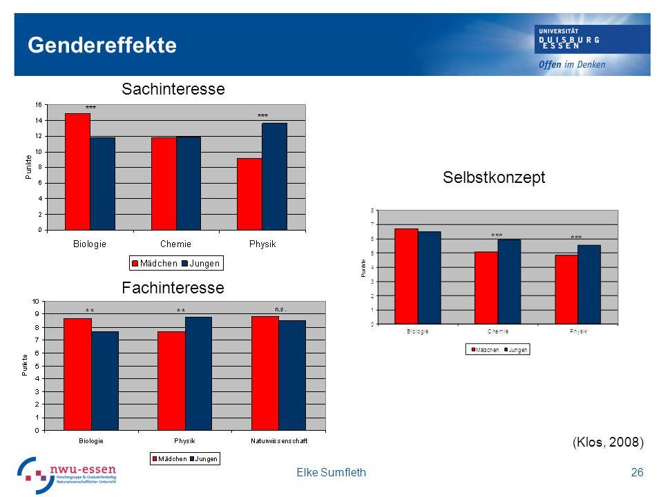 Gendereffekte Elke Sumfleth26 Sachinteresse Fachinteresse Selbstkonzept (Klos, 2008)
