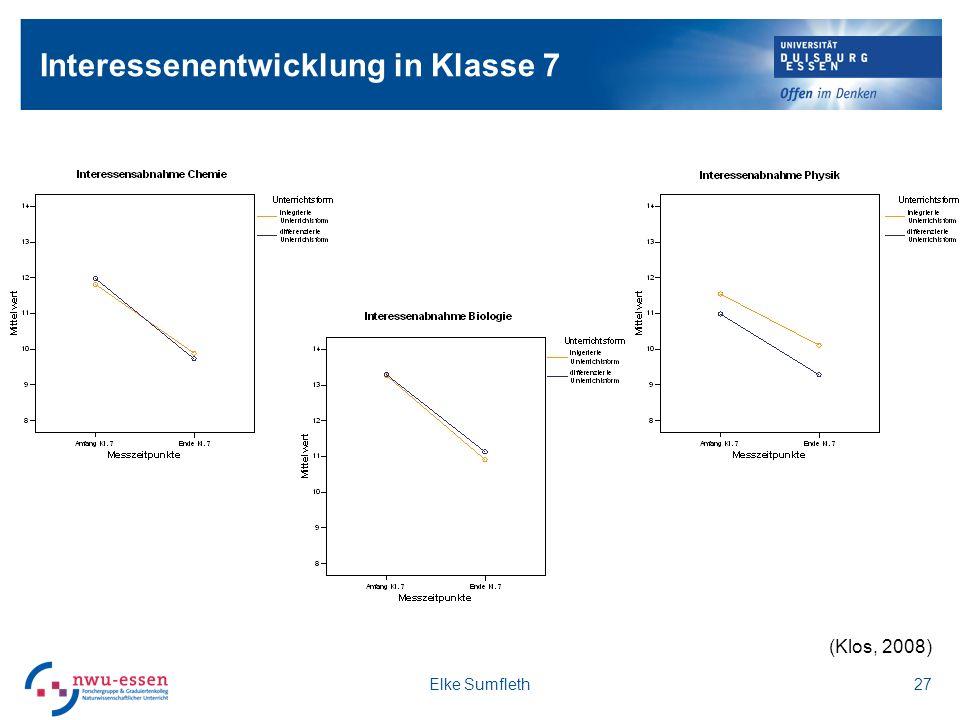 Interessenentwicklung in Klasse 7 Elke Sumfleth27 (Klos, 2008)