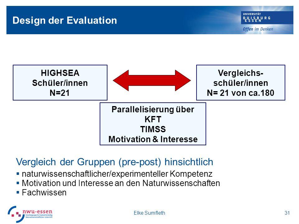 Design der Evaluation Elke Sumfleth31 Parallelisierung über KFT TIMSS Motivation & Interesse HIGHSEA Schüler/innen N=21 Vergleichs- schüler/innen N= 2