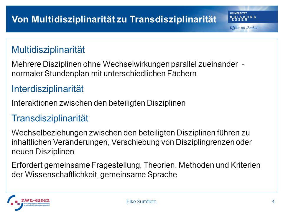 Von Multidisziplinarität zu Transdisziplinarität Multidisziplinarität Mehrere Disziplinen ohne Wechselwirkungen parallel zueinander - normaler Stunden
