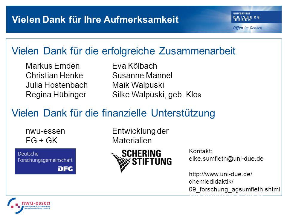 Vielen Dank für Ihre Aufmerksamkeit Vielen Dank für die erfolgreiche Zusammenarbeit Markus EmdenEva Kölbach Christian HenkeSusanne Mannel Julia Hosten
