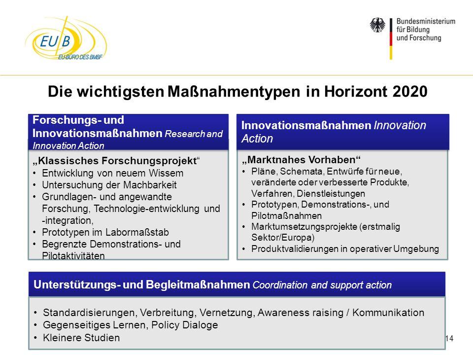 W. Diekmann, IHK Trier, 05.02.2014 Klassisches Forschungsprojekt Entwicklung von neuem Wissem Untersuchung der Machbarkeit Grundlagen- und angewandte
