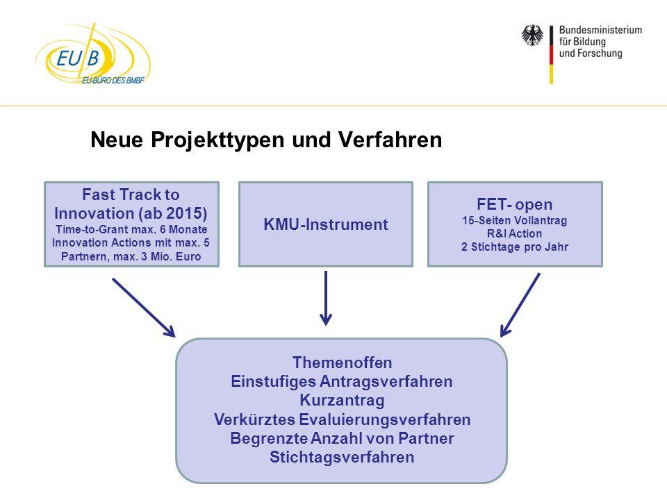W. Diekmann, IHK Trier, 05.02.2014 Neue Projekttypen und Verfahren Fast Track to Innovation (ab 2015) Time-to-Grant max. 6 Monate Innovation Actions m